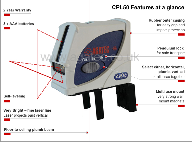 Agatec CPL50 at a glance