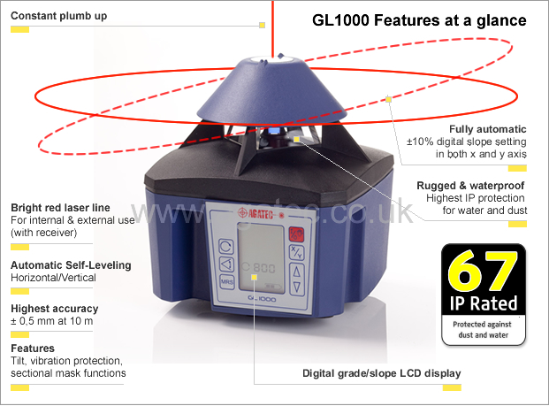 Agatec GL1000 at a glance