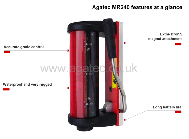 Agatec MR240 at a glance